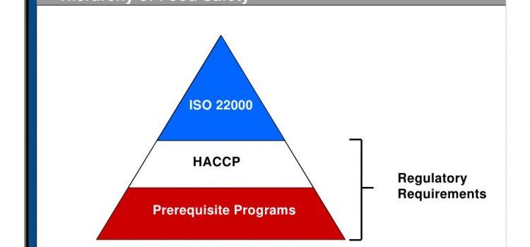 Νόμος, HACCP και πιστοποίηση