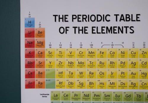 Τα χημικά στοιχεία και το οξυγόνο